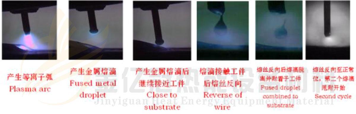 水冷壁防磨利用熔敷工艺的技术原理